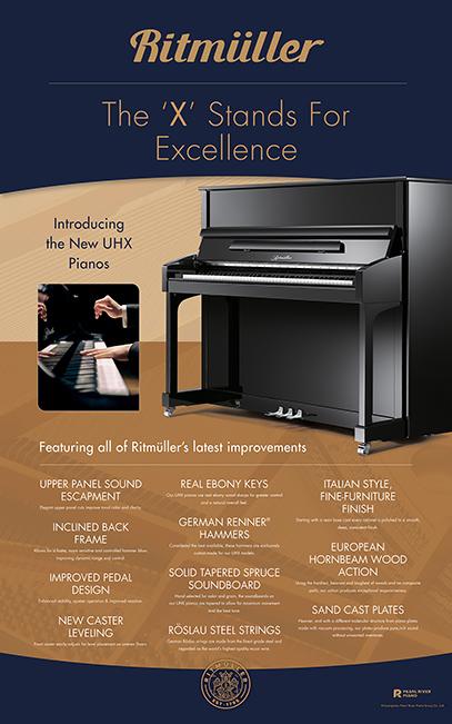 Ritmuller 9″ x 14.4″ Piano Topper_UHX_screen